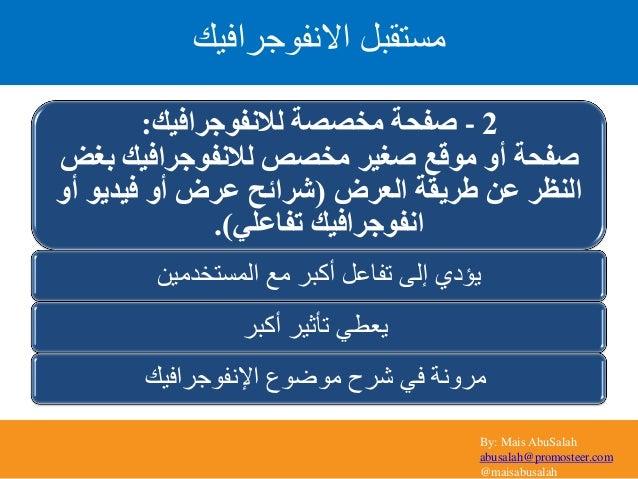 By: Mais AbuSalah abusalah@promosteer.com @maisabusalah 2-لالنفوجرافيك مخصصة صفحة: بغض لالنفوجرافيك مخصص صغير...