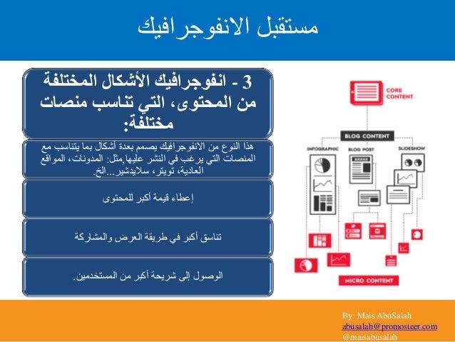 By: Mais AbuSalah abusalah@promosteer.com @maisabusalah 3-المختلفة األشكال انفوجرافيك منصات تناسب التي ،المحت...