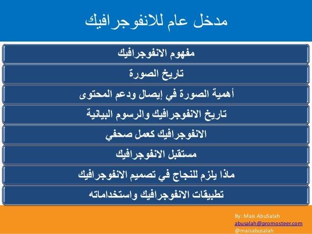 By: Mais AbuSalah abusalah@promosteer.com @maisabusalah لالنفوجرافيك عام مدخل By: Mais AbuSalah abusalah@promosteer....