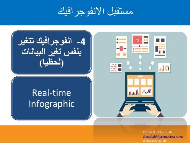 By: Mais AbuSalah abusalah@promosteer.com @maisabusalah 4-تتغير انفوجرافيك البيانات تغير بنفس (لحظيا) Real-tim...