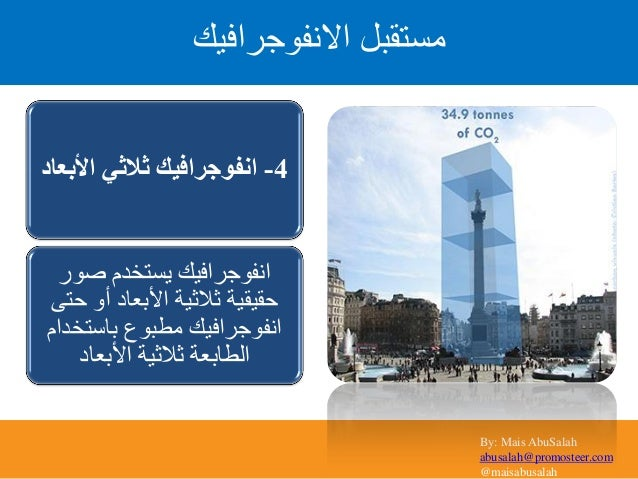 By: Mais AbuSalah abusalah@promosteer.com @maisabusalah االنفوجرافيك مستقبل 4-األبعاد ثالثي انفوجرافيك صور يس...