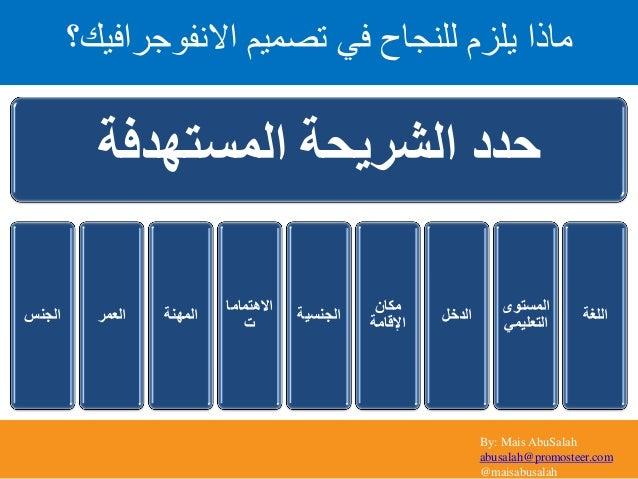 By: Mais AbuSalah abusalah@promosteer.com @maisabusalah االنفوجرافيك؟ تصميم في للنجاح يلزم ماذا المستهدفة ا...