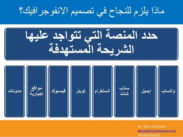 By: Mais AbuSalah abusalah@promosteer.com @maisabusalah عليها تتواجد التي المنصة حدد المستهدفة الشريحة مدون...