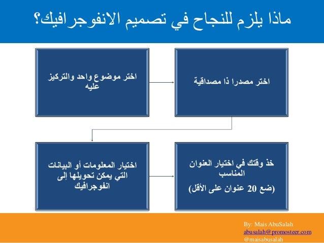 By: Mais AbuSalah abusalah@promosteer.com @maisabusalah االنفوجرافيك؟ تصميم في للنجاح يلزم ماذا والتركيز وا...