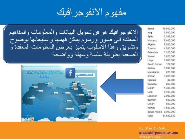 By: Mais AbuSalah abusalah@promosteer.com @maisabusalah والمفاهيم والمعلومات البيانات تحويل فن هو االنفوجرافي...