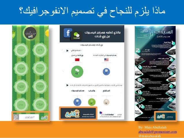 By: Mais AbuSalah abusalah@promosteer.com @maisabusalah االنفوجرافيك؟ تصميم في للنجاح يلزم ماذا