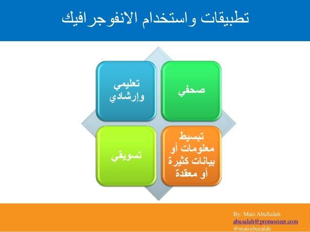 By: Mais AbuSalah abusalah@promosteer.com @maisabusalah تعليمي وإرشادي صحفي تسويقي تبسيط أو معلومات كثيرة ...