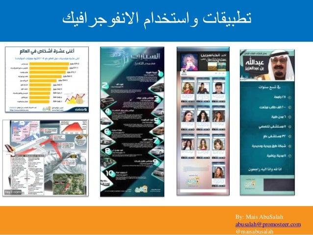 By: Mais AbuSalah abusalah@promosteer.com @maisabusalah االنفوجرافيك واستخدام تطبيقات