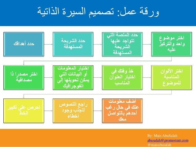 By: Mais AbuSalah abusalah@promosteer.com @maisabusalah عمل ورقة:الذاتية السيرة تصميم