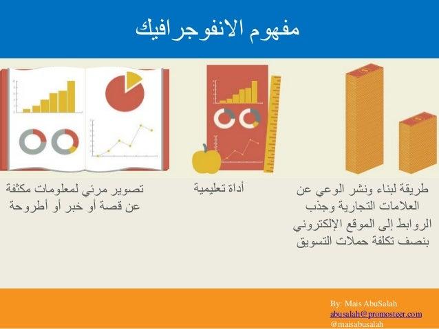 By: Mais AbuSalah abusalah@promosteer.com @maisabusalah االنفوجرافيك مفهوم مكثفة لمعلومات مرئي تصوير أطروحة ...