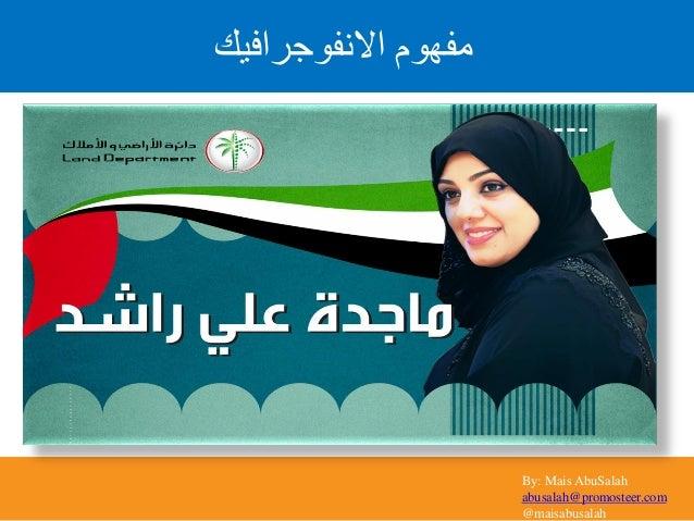 By: Mais AbuSalah abusalah@promosteer.com @maisabusalah االنفوجرافيك مفهوم