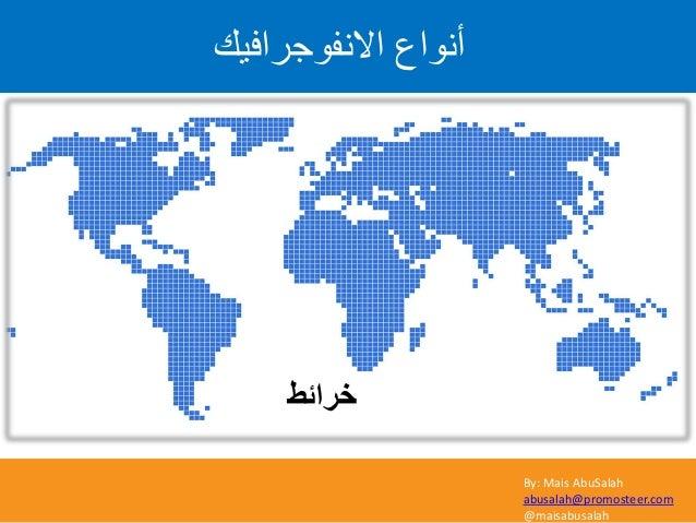 By: Mais AbuSalah abusalah@promosteer.com @maisabusalah االّف٘ظشافٞل أّ٘اع خشائؾ