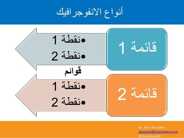 By: Mais AbuSalah abusalah@promosteer.com @maisabusalah االّف٘ظشافٞل أّ٘اع •نقطة1 •نقطة2 قائمة1 •نقطة1 •نقطة...