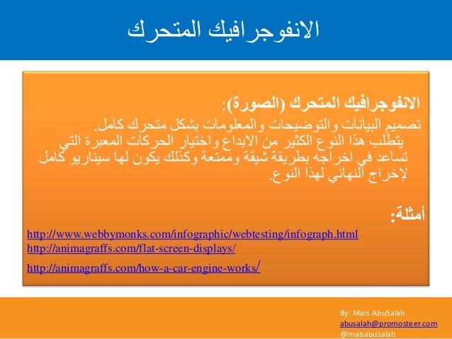 By: Mais AbuSalah abusalah@promosteer.com @maisabusalah اىَرؽشك االّف٘ظشافٞل اٌّزؾشن االٔفٛعشاف١ه(اٌظٛسح): ماٍو...