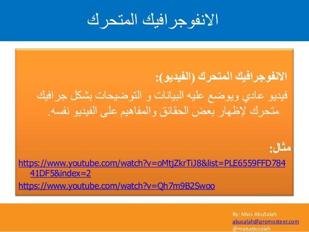 By: Mais AbuSalah abusalah@promosteer.com @maisabusalah اىَرؽشك االّف٘ظشافٞل اٌّزؾشن االٔفٛعشاف١ه(ٛ٠اٌف١ذ:) ظشا...