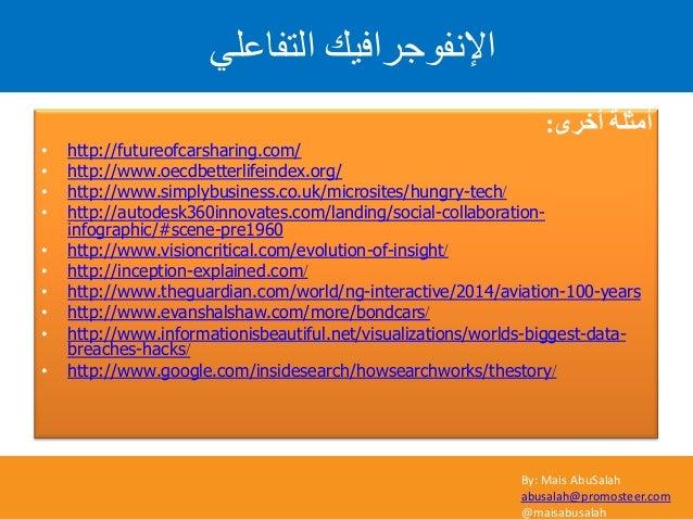 By: Mais AbuSalah abusalah@promosteer.com @maisabusalah ٜأخش أِضٍخ: • http://futureofcarsharing.com/ • http://www.oecd...