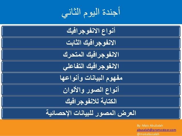By: Mais AbuSalah abusalah@promosteer.com @maisabusalah ّٜاىصا ً٘ٞاى أظْذج By: Mais AbuSalah abusalah@promosteer.com...