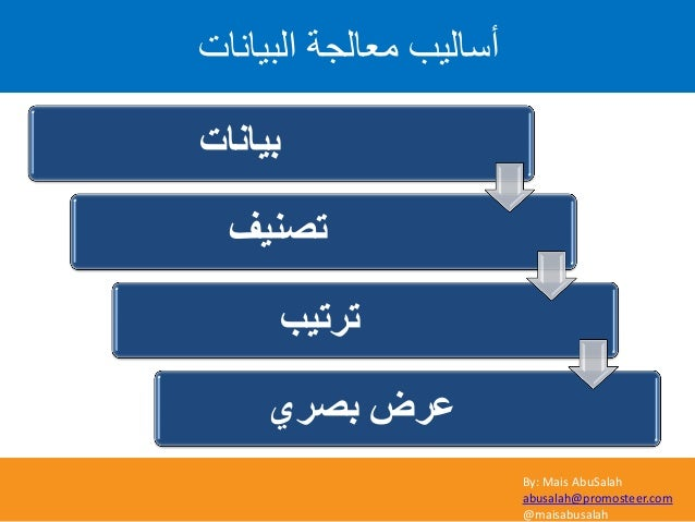 By: Mais AbuSalah abusalah@promosteer.com @maisabusalah اىثٞاّاخ ٍؼاىعح أصاىٞة ث١بٔبد رظٕ١ف رشر١ت ٞثظش ػشع