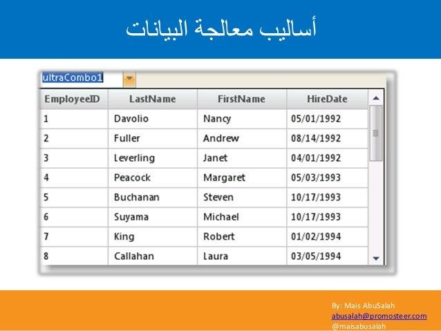 By: Mais AbuSalah abusalah@promosteer.com @maisabusalah اىثٞاّاخ ٍؼاىعح أصاىٞة