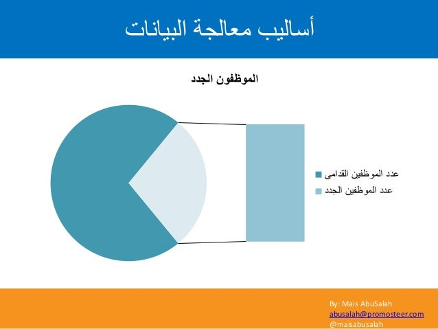 By: Mais AbuSalah abusalah@promosteer.com @maisabusalah اىثٞاّاخ ٍؼاىعح أصاىٞة الجدد الموظفون القدامى الموظفٌ...