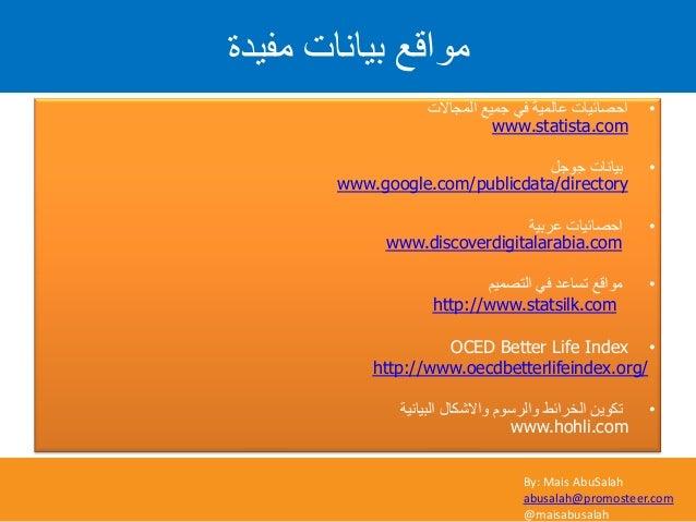 By: Mais AbuSalah abusalah@promosteer.com @maisabusalah •اىَعاالخ ظَٞغ ٜف ػاىَٞح اؼصائٞاخ www.statista.com •ظ٘ظ...