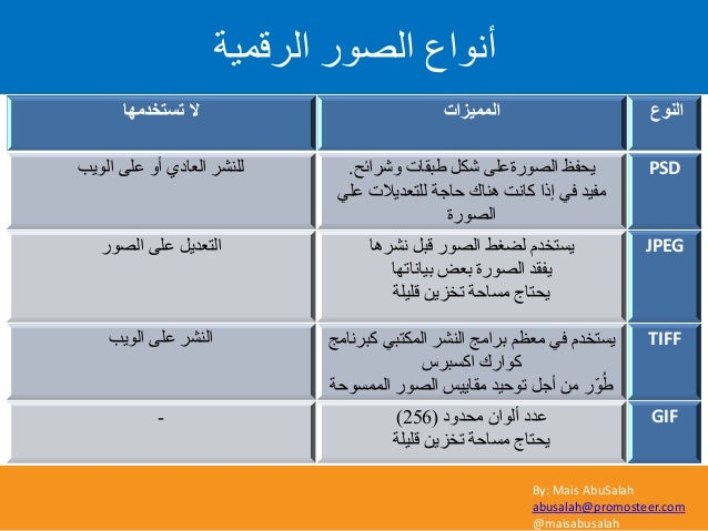 By: Mais AbuSalah abusalah@promosteer.com @maisabusalah الرغزخذِٙب اٌّّ١ضاد إٌٛع ٛاىؼاد ىيْششاى٘ٝة ٚػي ٗ...