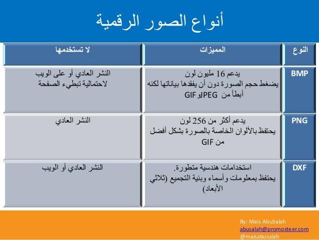 By: Mais AbuSalah abusalah@promosteer.com @maisabusalah الرغزخذِٙب اٌّّ١ضاد إٌٛع ٛاىؼاد اىْششاى٘ٝة ٚػي ٗ...