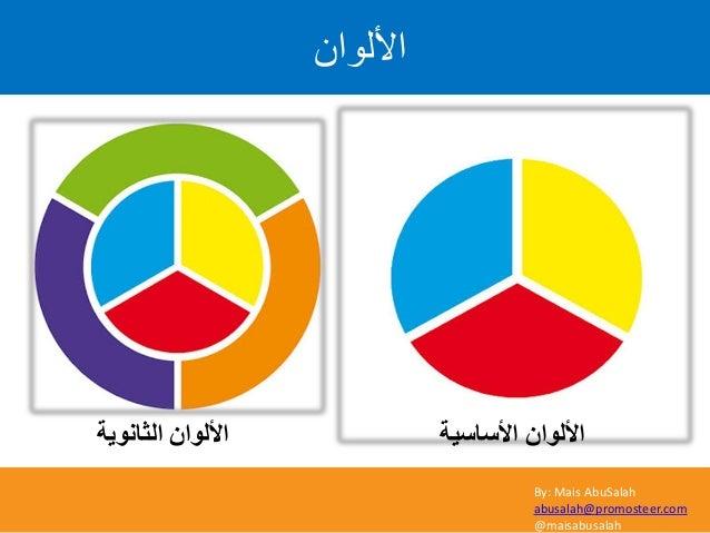 By: Mais AbuSalah abusalah@promosteer.com @maisabusalah ُاألى٘ا األعبع١خ ْاألٌٛااٌضبٔٛ٠خ ْاألٌٛا