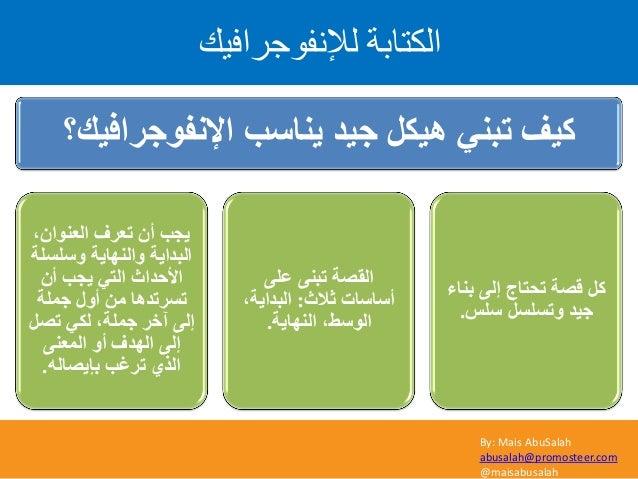 By: Mais AbuSalah abusalah@promosteer.com @maisabusalah ىإلّف٘ظشافٞل اىنراتح اإلٔفٛعشاف١ه؟ ٠ٕبعت ع١ذ ً٘١ى ٟٕر...