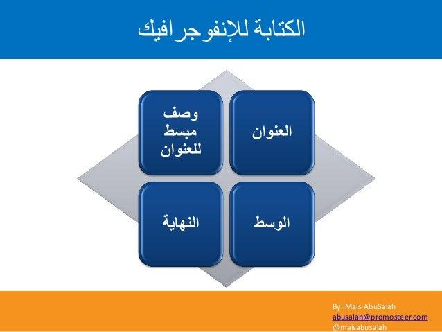 By: Mais AbuSalah abusalah@promosteer.com @maisabusalah ْاٌؼٕٛا ٚطف ِجغؾ ٌٍْؼٕٛا اٌٛعؾإٌٙب٠خ ىإلّف٘ظشافٞل ...