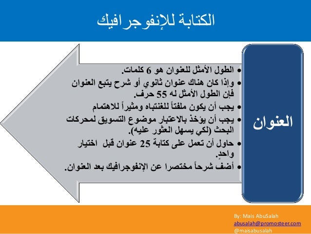 By: Mais AbuSalah abusalah@promosteer.com @maisabusalah •ٛ٘ ٌٍْؼٕٛا ًاألِض اٌطٛي6وٍّبد. •ْاٌؼٕٛا ٠زجغ ششػ ٚ...