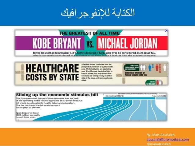 By: Mais AbuSalah abusalah@promosteer.com @maisabusalah ىإلّف٘ظشافٞل اىنراتح