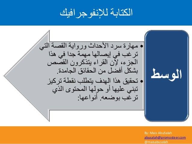 By: Mais AbuSalah abusalah@promosteer.com @maisabusalah •ٜاىر اىقصح ٗسٗاٝح األؼذاز صشد ٍٖاسج ٕزا ٜف ظذا ...