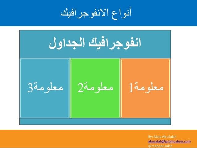 By: Mais AbuSalah abusalah@promosteer.com @maisabusalah االّف٘ظشافٞل أّ٘اع اٌغذاٚي أفٛعشاف١ه ٍؼيٍ٘ح3 ٍؼيٍ٘ح2 ...