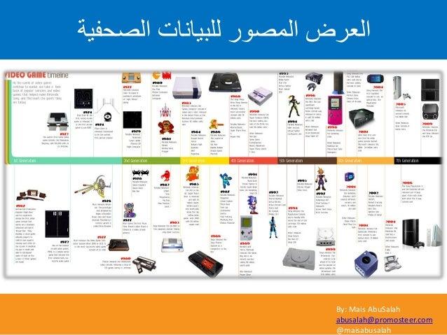 By: Mais AbuSalah abusalah@promosteer.com @maisabusalah اىصؽفٞح ىيثٞاّاخ اىَص٘س اىؼشض