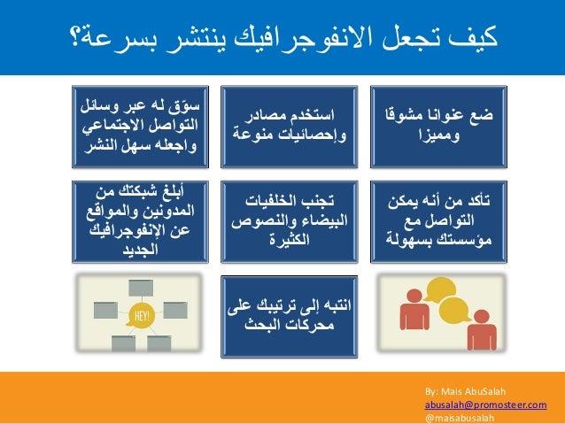 By: Mais AbuSalah abusalah@promosteer.com @maisabusalah تضشػح؟ ْٝرشش االّف٘ظشافٞل ذعؼو مٞف ِشٛلب ػٕٛأب ػغ...