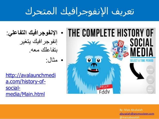 By: Mais AbuSalah abusalah@promosteer.com @maisabusalah •التفاعلي اإلنفوجرافيك: يتغير إنفوجرافيك معه بتفاعلك. ...
