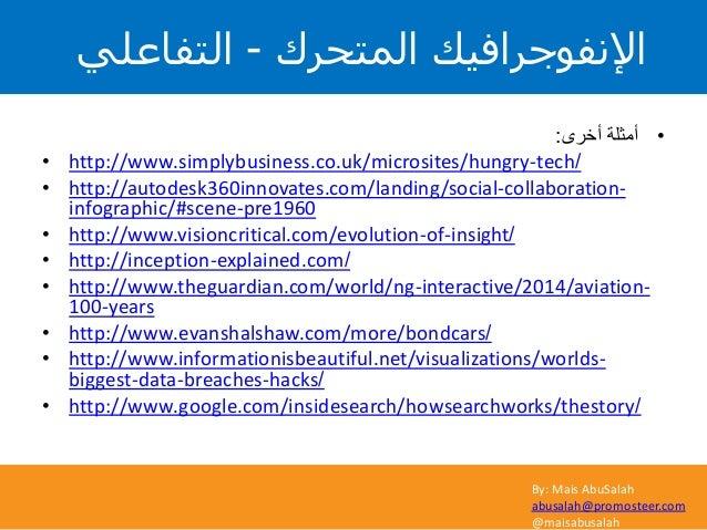 By: Mais AbuSalah abusalah@promosteer.com @maisabusalah •أخرى أمثلة: • http://www.simplybusiness.co.uk/microsites/hung...