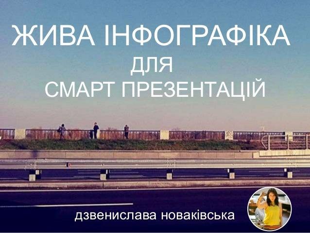 дзвенислава новаківська ЖИВА ІНФОГРАФІКА ДЛЯ СМАРТ ПРЕЗЕНТАЦІЙ