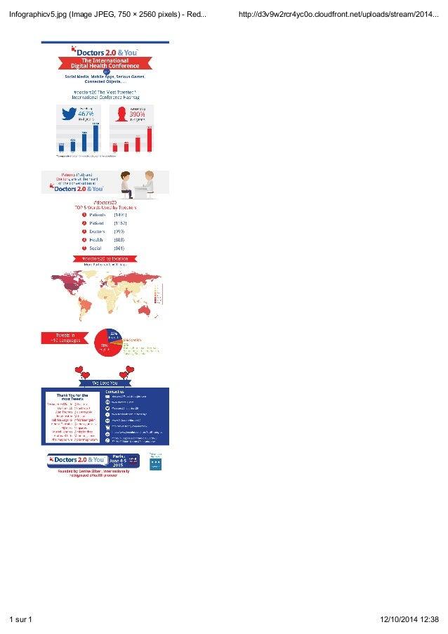 Infographicv5.jpg (Image JPEG, 750 × 2560 pixels) - Red... http://d3v9w2rcr4yc0o.cloudfront.net/uploads/stream/2014... 1 s...