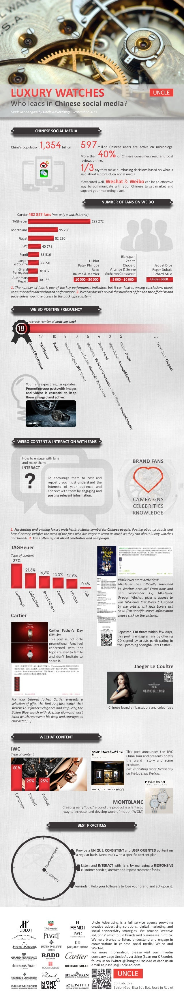 10 000 - 30 000 If executed well, Wechat & Weibo can be an effective way to communicate with your Chinese target market a...