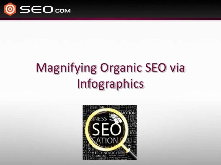Magnifying Organic SEO via Infographics<br />