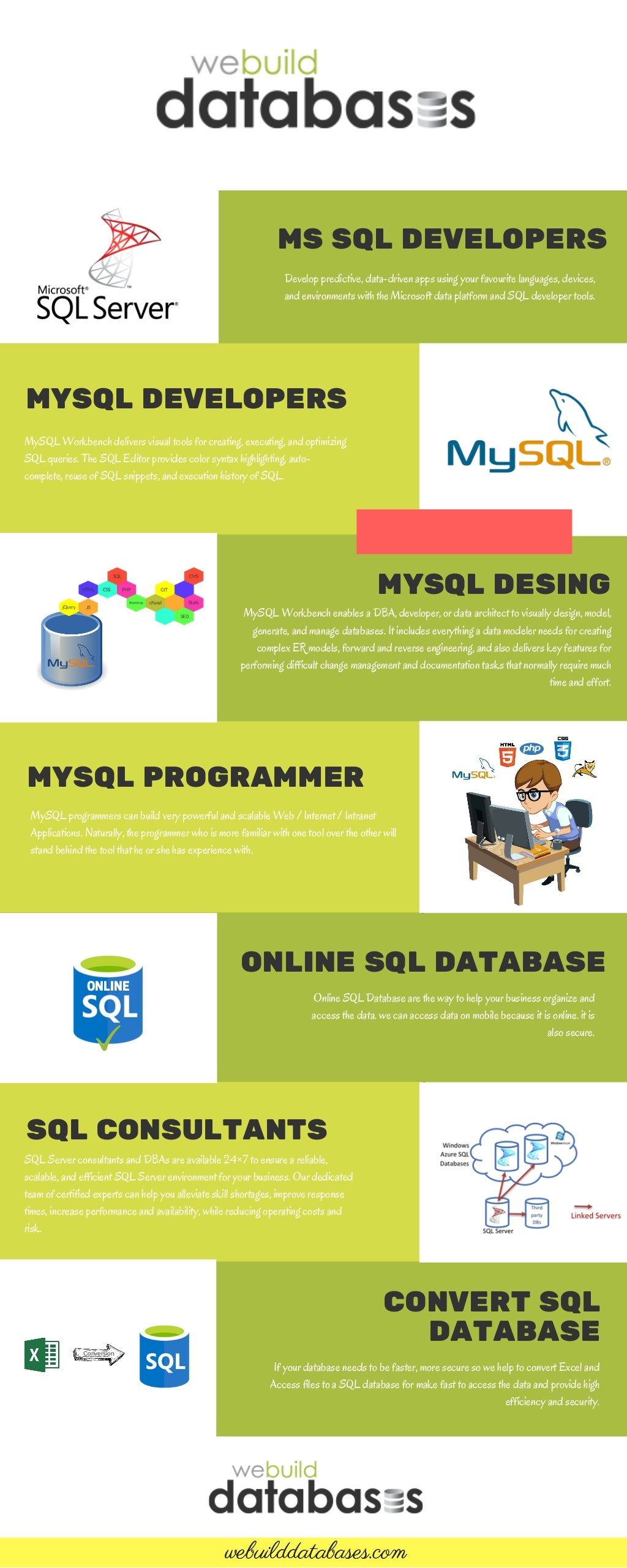 Best Database Programming Company in USA