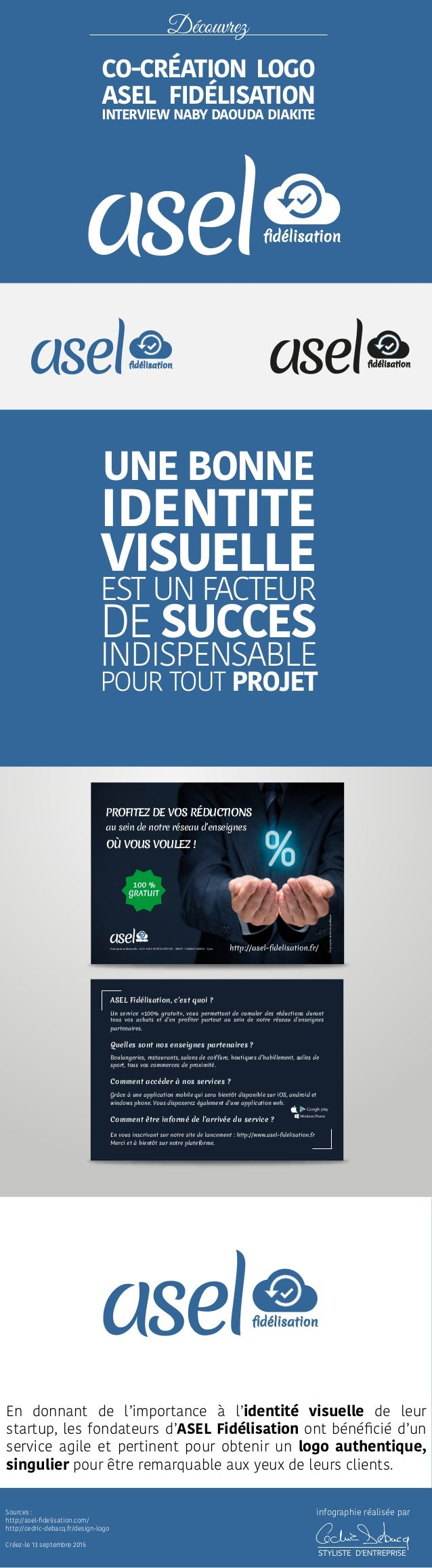 infographie réalisée parSources : http://asel-fidelisation.com/ http://cedric-debacq.fr/design-logo Créez-le 13 septembre 2...