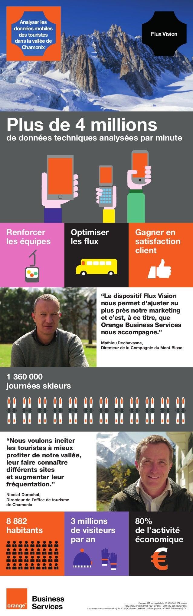 [Infographie] Comment le digital transforme l'offre touristique de la vallée de Chamonix ?  ?