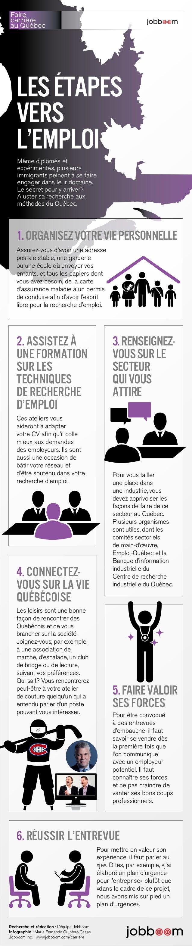 Faire  carrière  au Québec  Les étapes  vers  l'emploi  Même diplômés et  expérimentés, plusieurs  immigrants peinent à se...