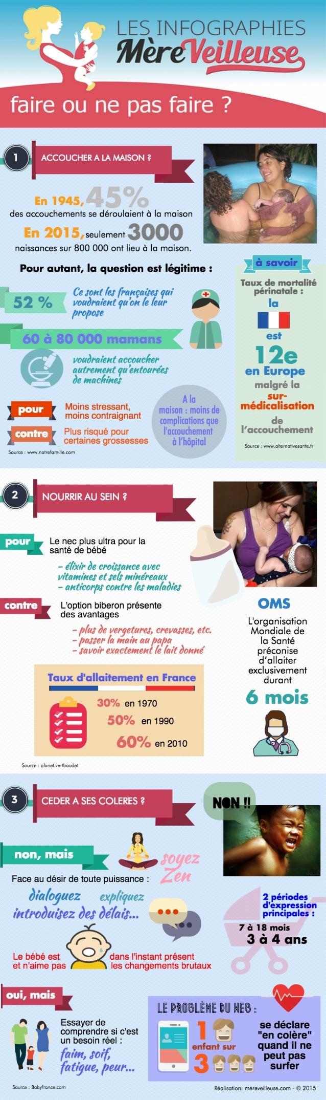 Infographie MèreVeilleuse : Faire... ou ne pas Faire #santé #mamans