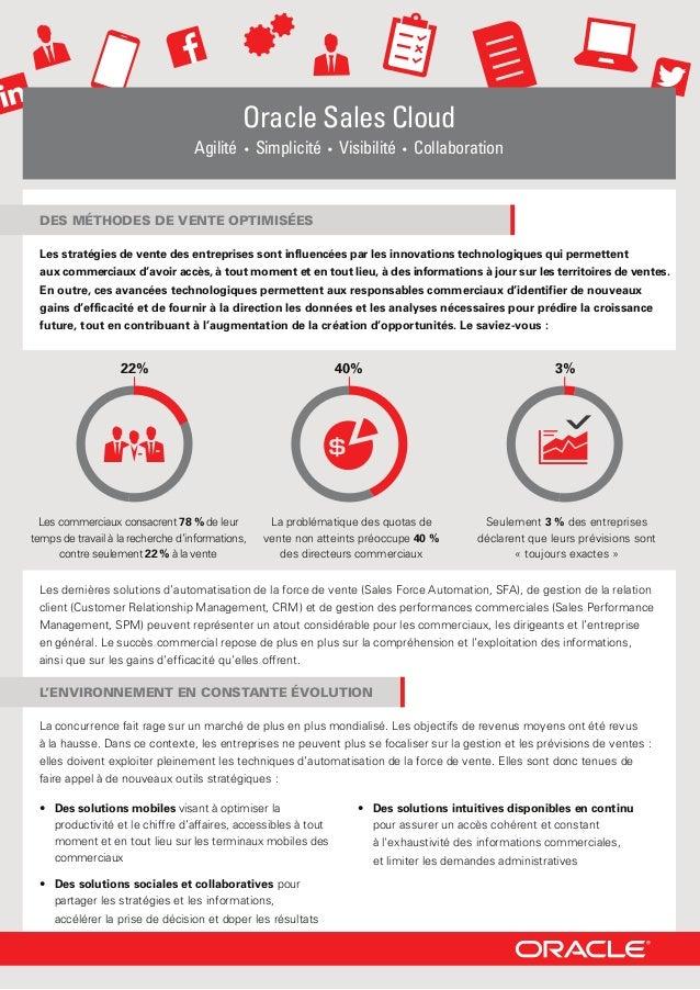 Oracle Sales Cloud DES MÉTHODES DE VENTE OPTIMISÉES L'ENVIRONNEMENT EN CONSTANTE ÉVOLUTION Les dernières solutions d'autom...