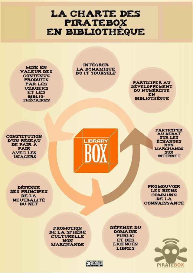 La charte des PirateBox en bibliothèque  Mise en valeur des coNtenus produits par les usagers et les  Intégrer la dynamiqu...