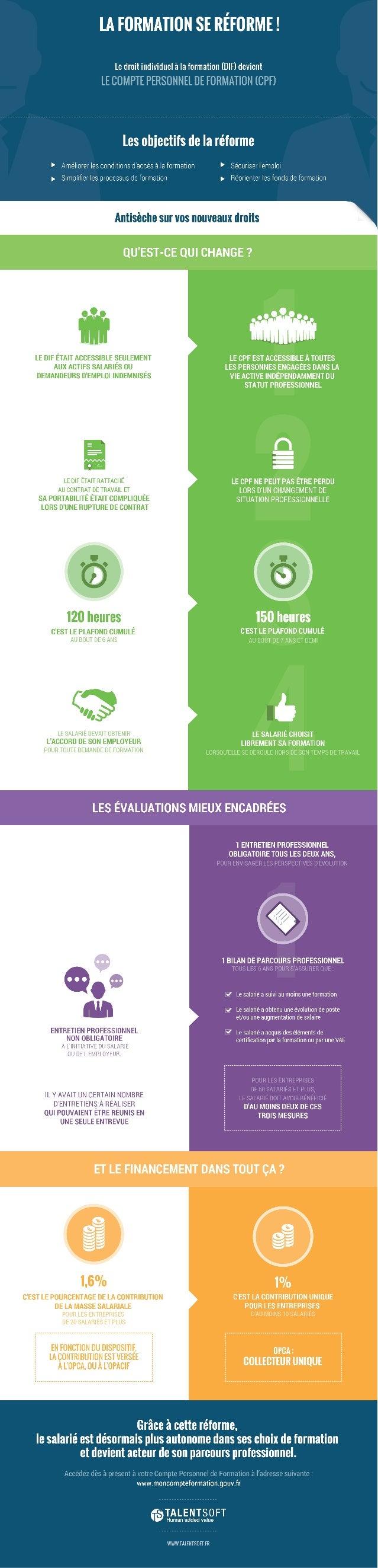 Infographie - réforme de la formation professionnelle